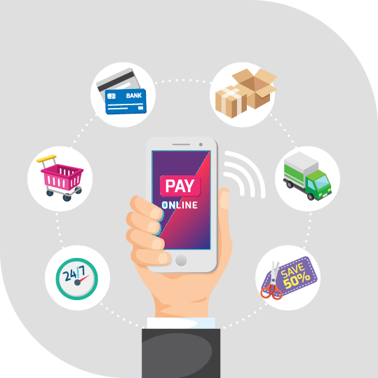 M-Commerce for expanding reach of your business
