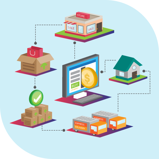 Smart retail solutions for better customer experience