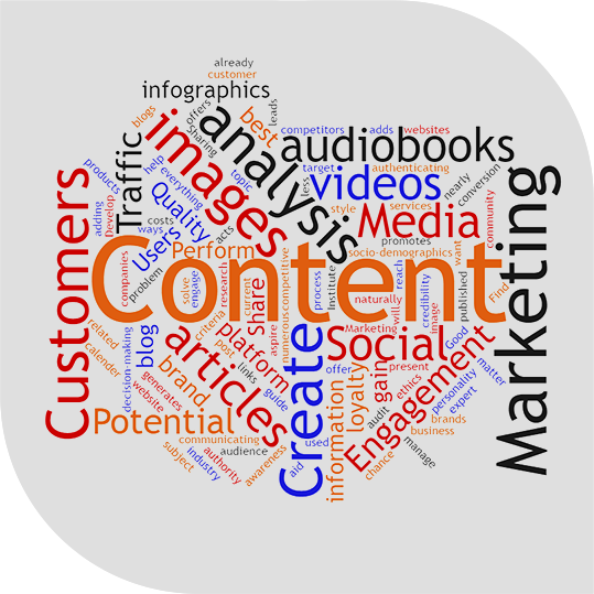 Content Marketing & Management